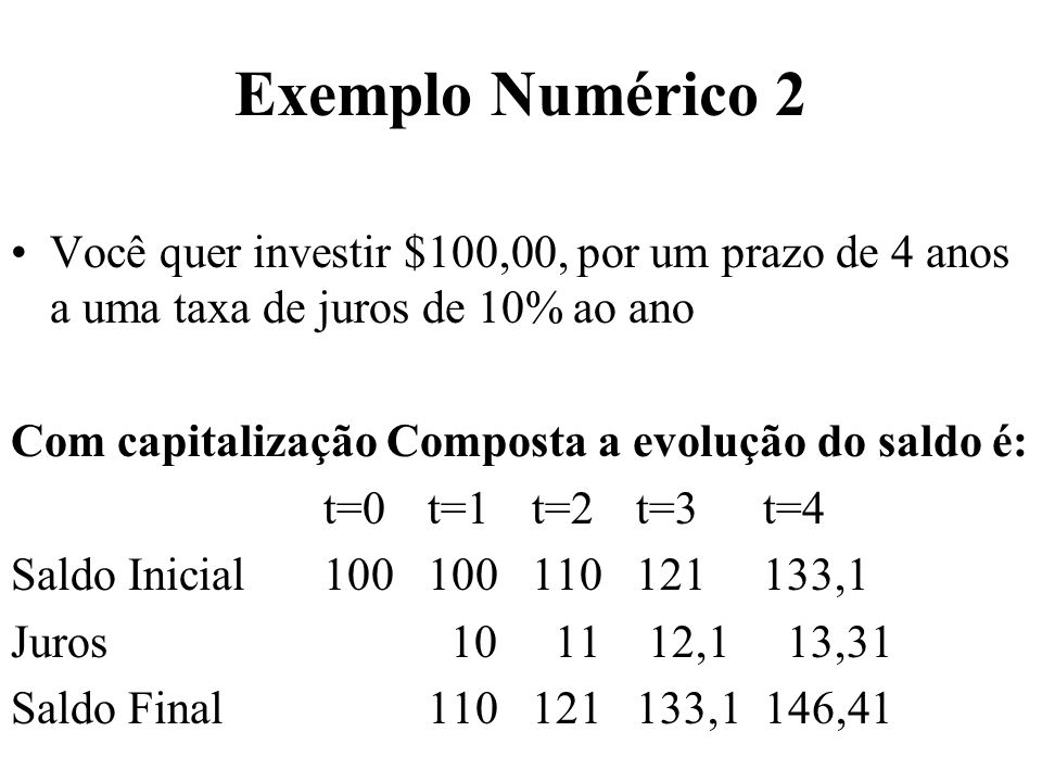 Exemplo Numérico 2 Você quer investir $100,00, por um prazo de 4 anos a uma taxa de juros de 10% ao ano.