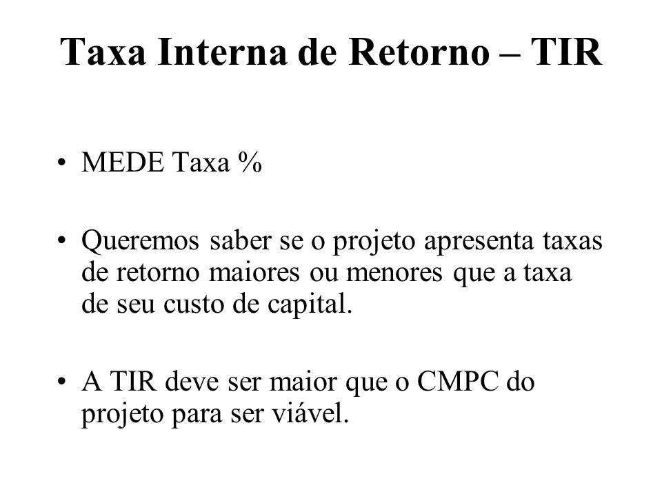 Taxa Interna de Retorno – TIR