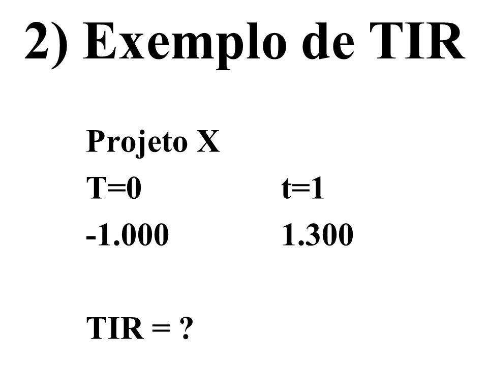 2) Exemplo de TIR Projeto X T=0 t=1 -1.000 1.300 TIR =