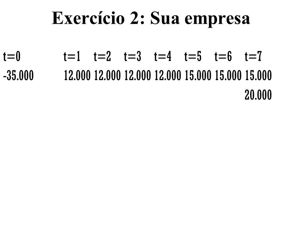 Exercício 2: Sua empresa