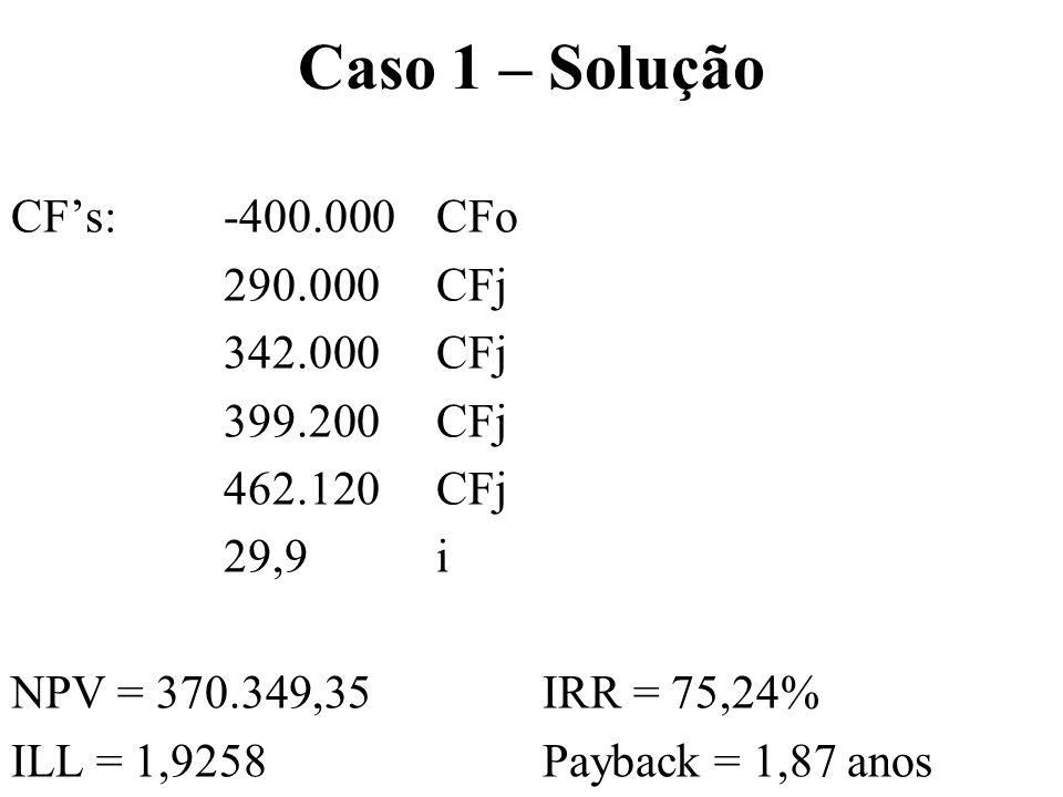 Caso 1 – Solução CF's: -400.000 CFo 290.000 CFj 342.000 CFj