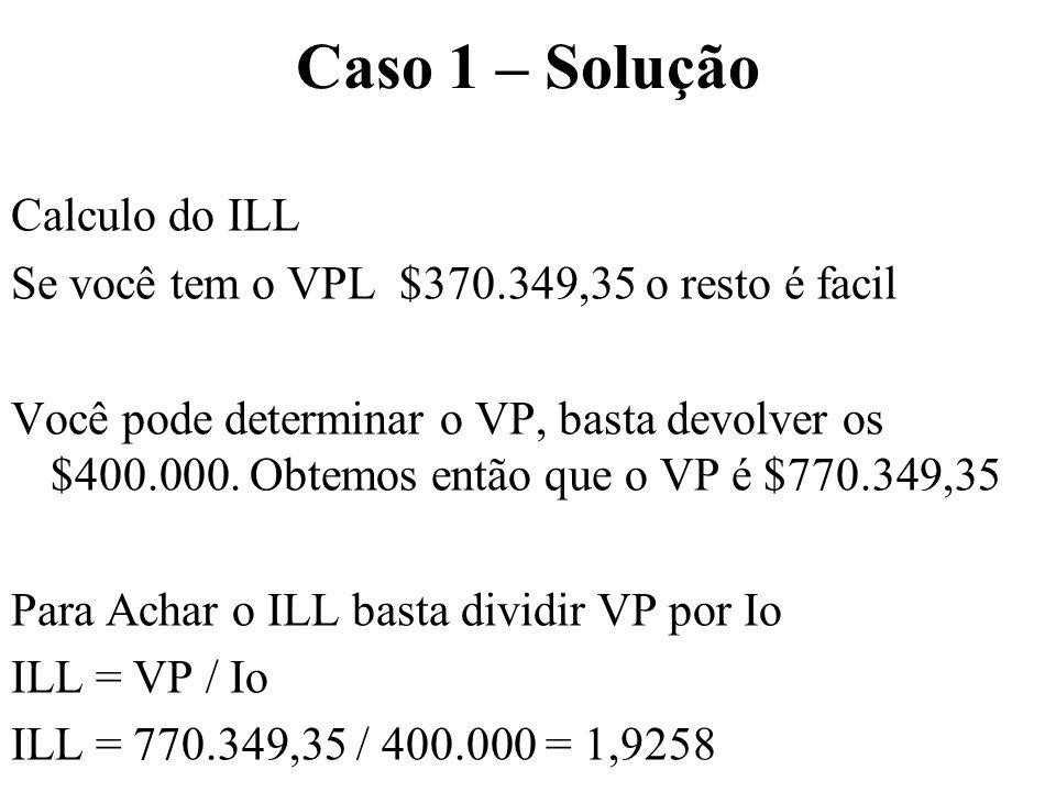 Caso 1 – Solução Calculo do ILL