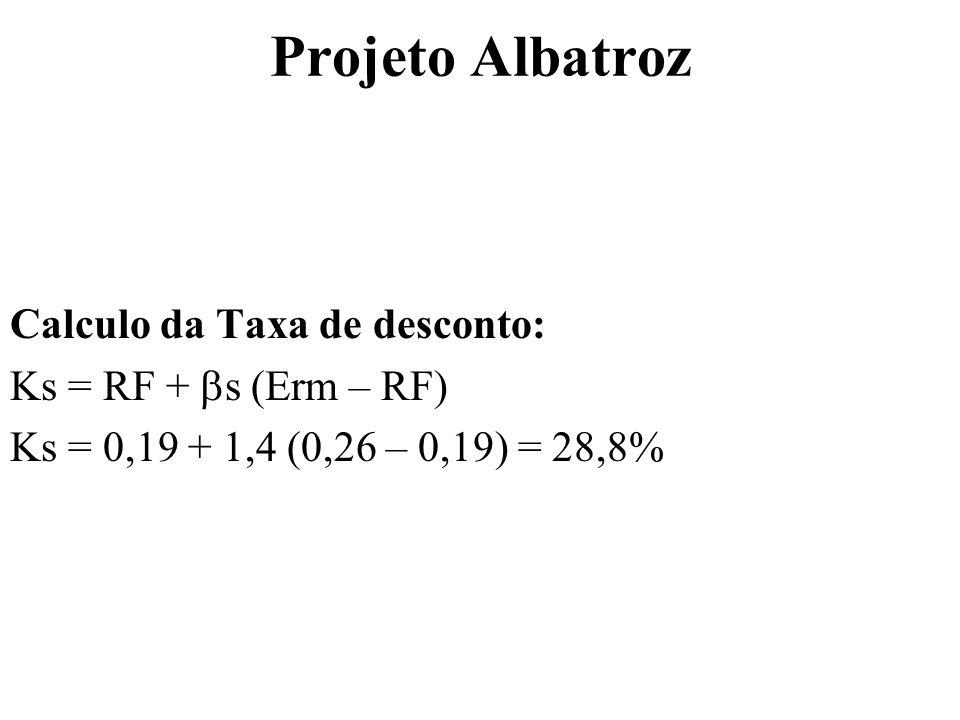Projeto Albatroz Calculo da Taxa de desconto: Ks = RF + s (Erm – RF)