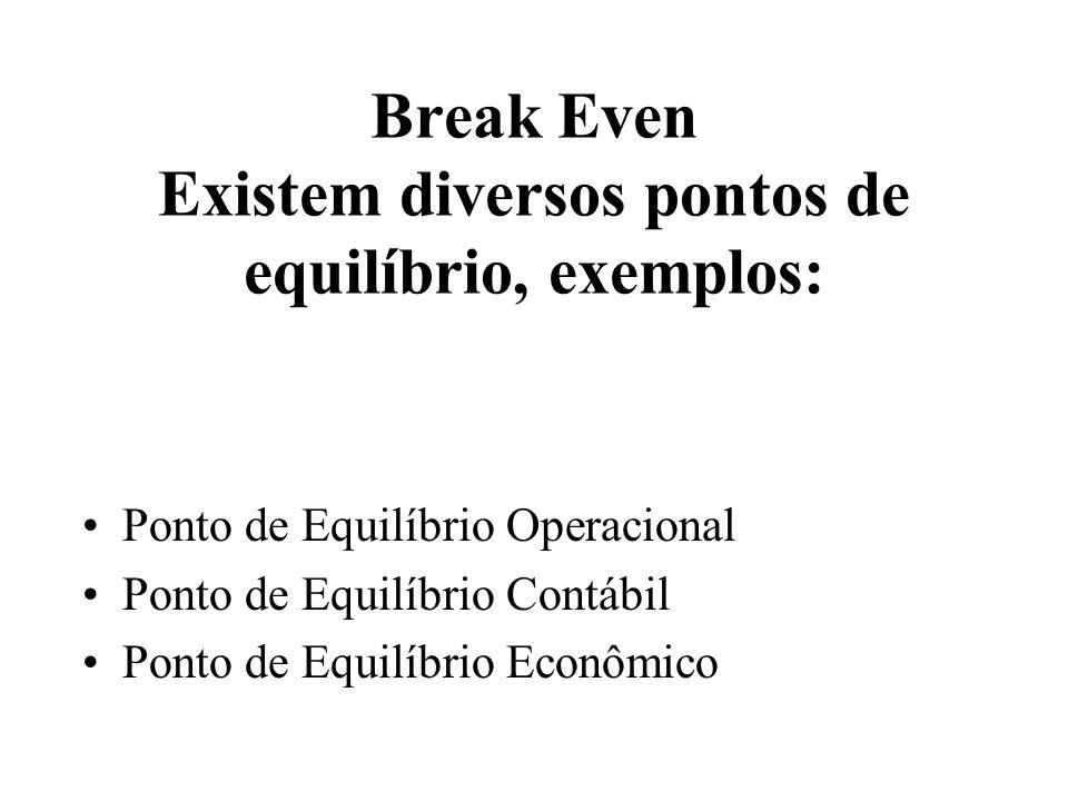 Break Even Existem diversos pontos de equilíbrio, exemplos: