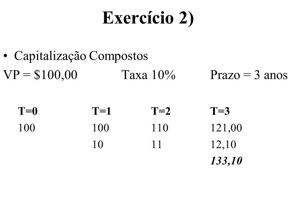 Exercício 2) Capitalização Compostos