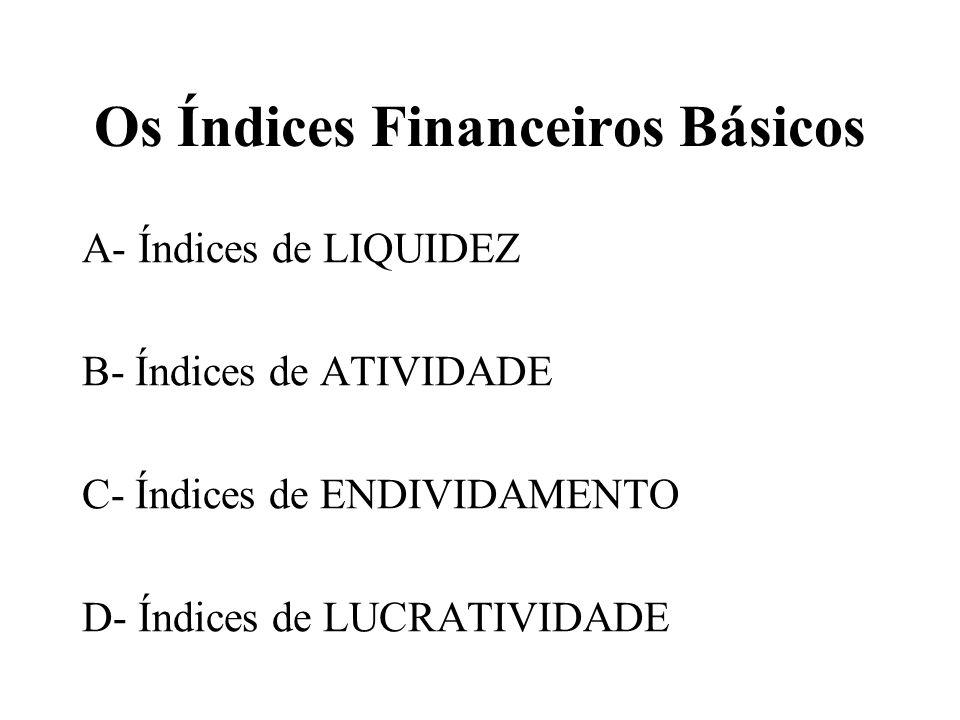 Os Índices Financeiros Básicos
