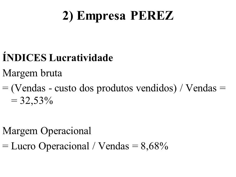 2) Empresa PEREZ ÍNDICES Lucratividade Margem bruta