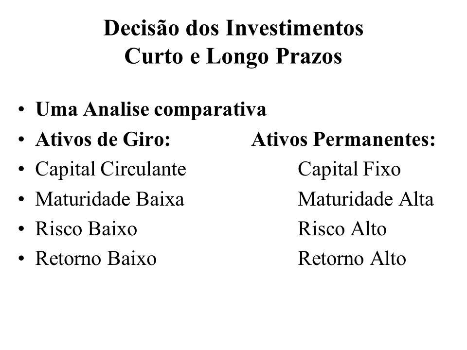 Decisão dos Investimentos Curto e Longo Prazos