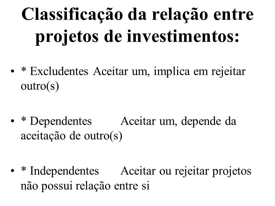 Classificação da relação entre projetos de investimentos: