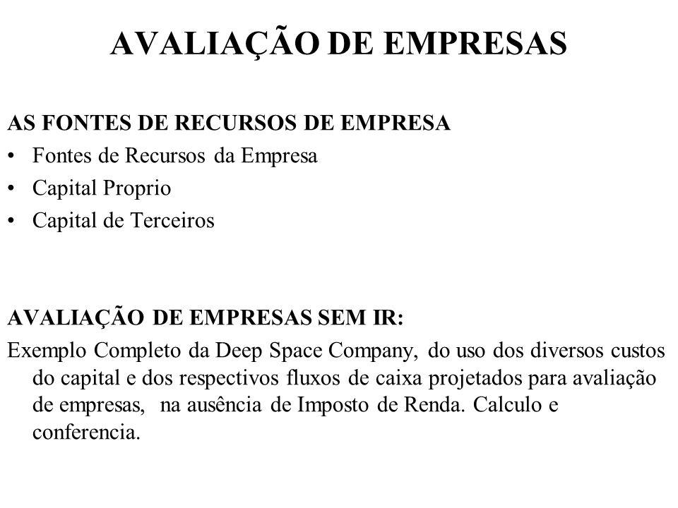AVALIAÇÃO DE EMPRESAS AS FONTES DE RECURSOS DE EMPRESA