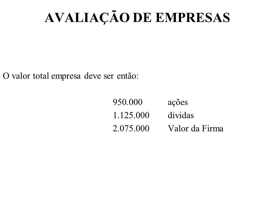 AVALIAÇÃO DE EMPRESAS O valor total empresa deve ser então: