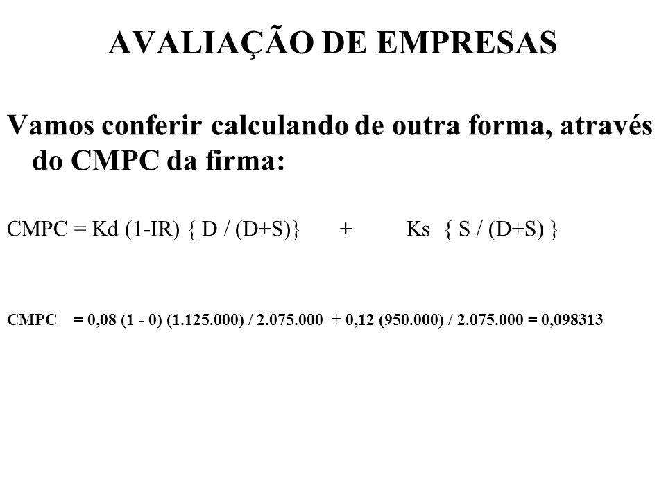 AVALIAÇÃO DE EMPRESAS Vamos conferir calculando de outra forma, através do CMPC da firma: CMPC = Kd (1-IR) { D / (D+S)} + Ks { S / (D+S) }