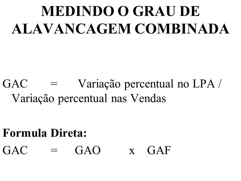MEDINDO O GRAU DE ALAVANCAGEM COMBINADA