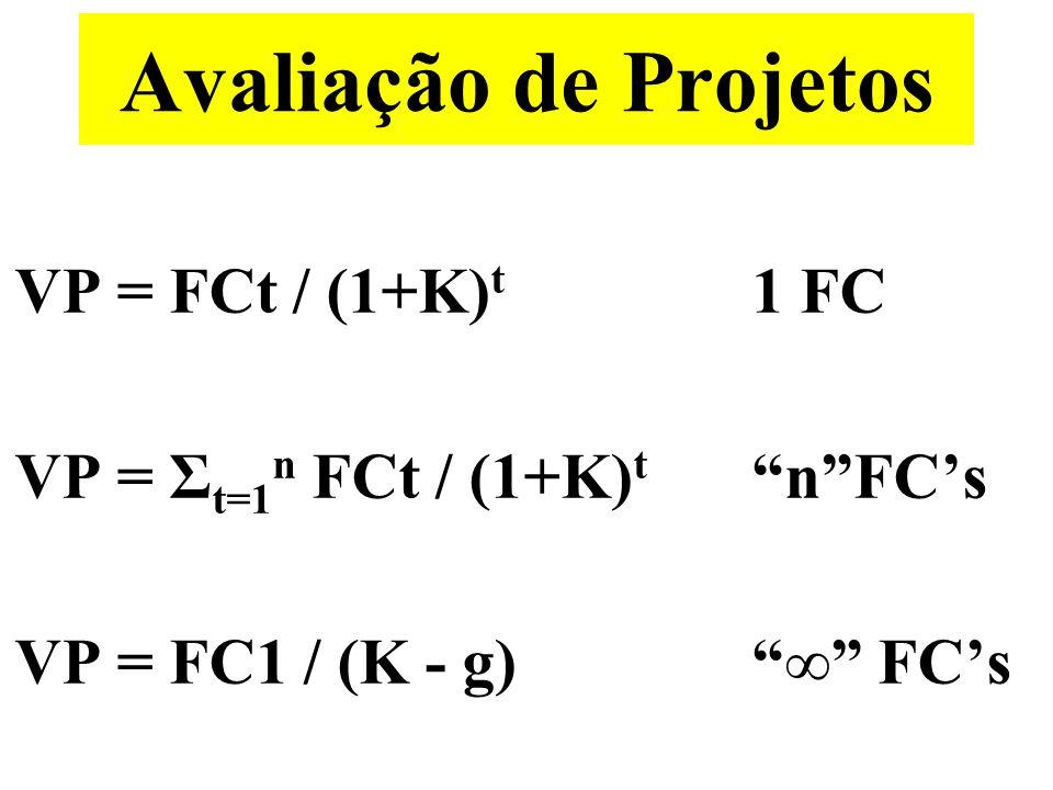 Avaliação de Projetos VP = FCt / (1+K)t 1 FC