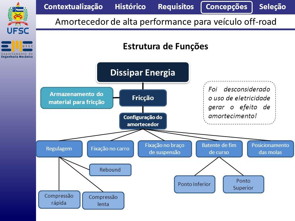 Estrutura de Funções Dissipar Energia