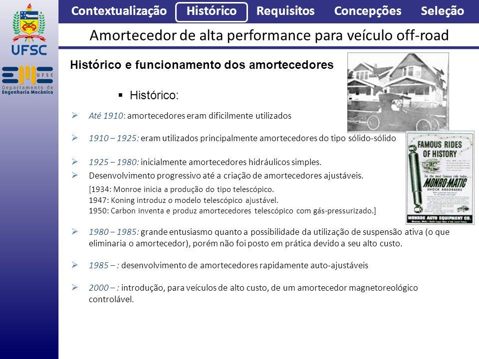 Contextualização Histórico Requisitos Concepções Seleção