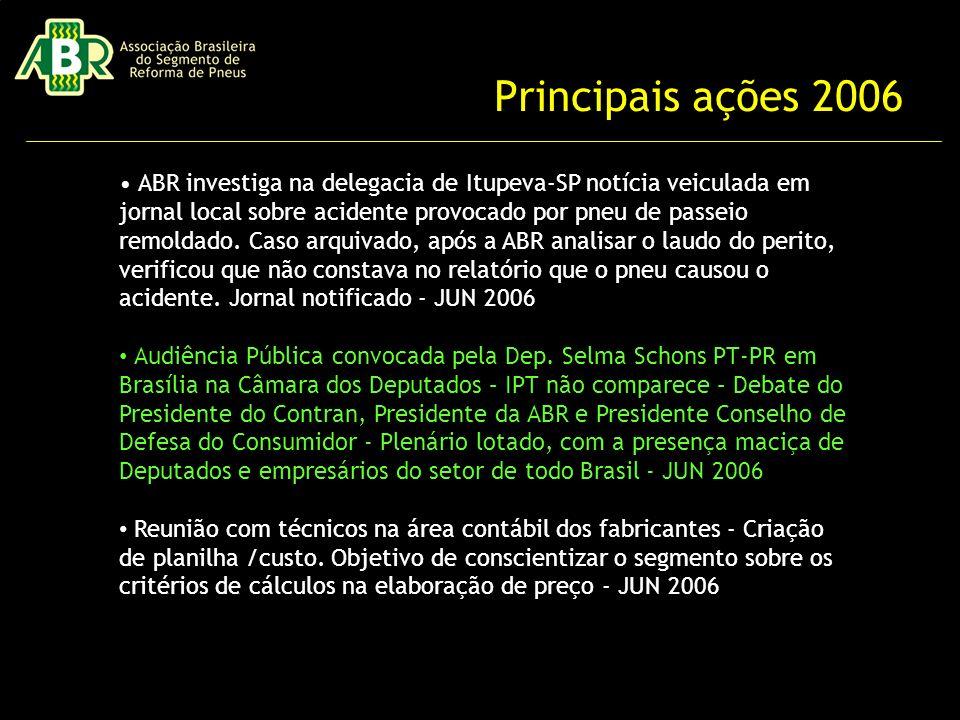 Principais ações 2006