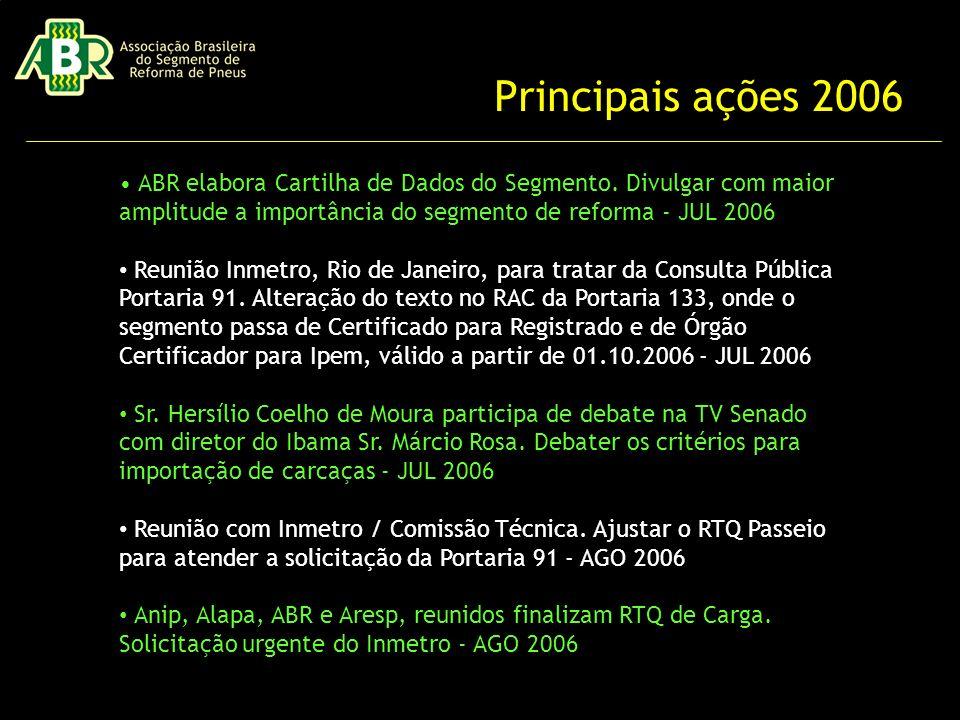Principais ações 2006 • ABR elabora Cartilha de Dados do Segmento. Divulgar com maior amplitude a importância do segmento de reforma - JUL 2006.