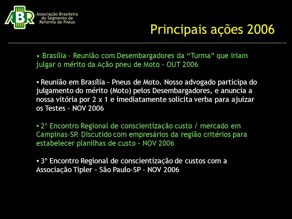 Principais ações 2006 • Brasília - Reunião com Desembargadores da Turma que iriam julgar o mérito da Ação pneu de Moto - OUT 2006.