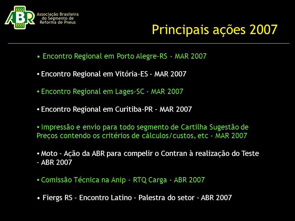 Principais ações 2007 • Encontro Regional em Porto Alegre-RS - MAR 2007. • Encontro Regional em Vitória-ES - MAR 2007.