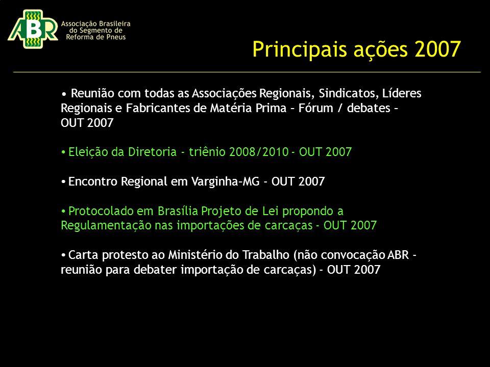 Principais ações 2007 • Reunião com todas as Associações Regionais, Sindicatos, Líderes Regionais e Fabricantes de Matéria Prima – Fórum / debates –