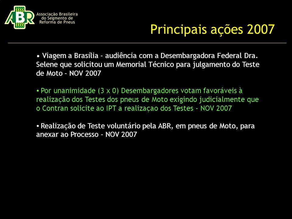 Principais ações 2007