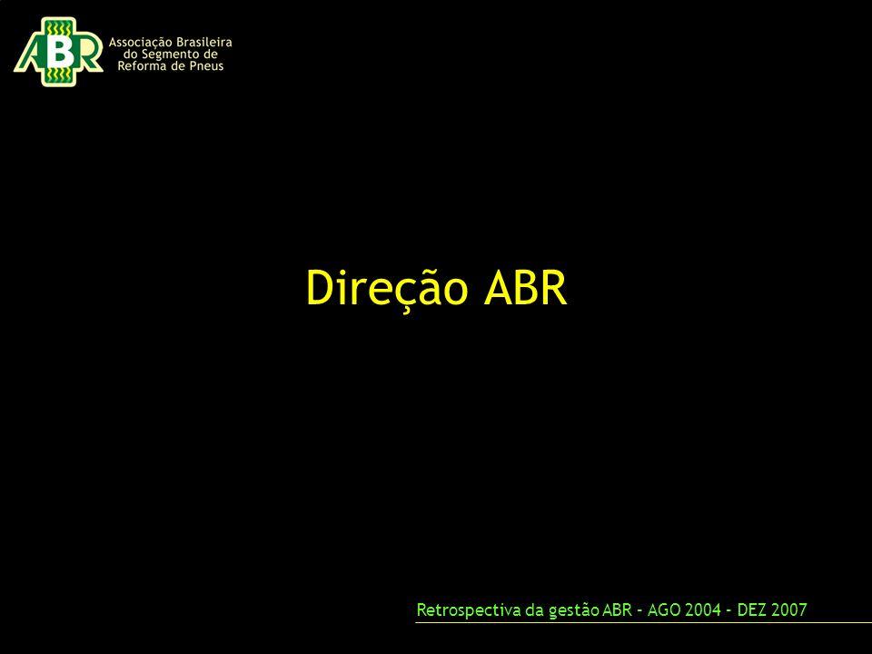 Direção ABR Retrospectiva da gestão ABR – AGO 2004 – DEZ 2007
