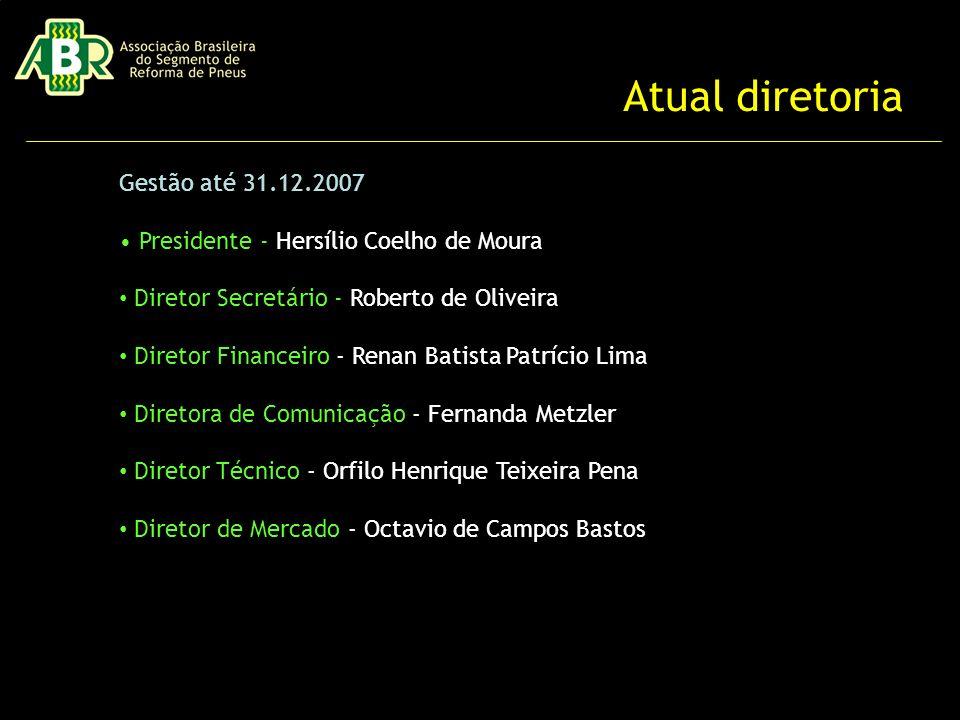 Atual diretoria Gestão até 31.12.2007