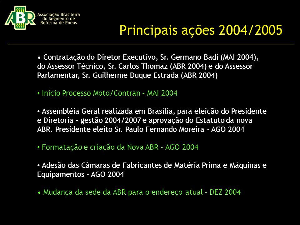 Principais ações 2004/2005