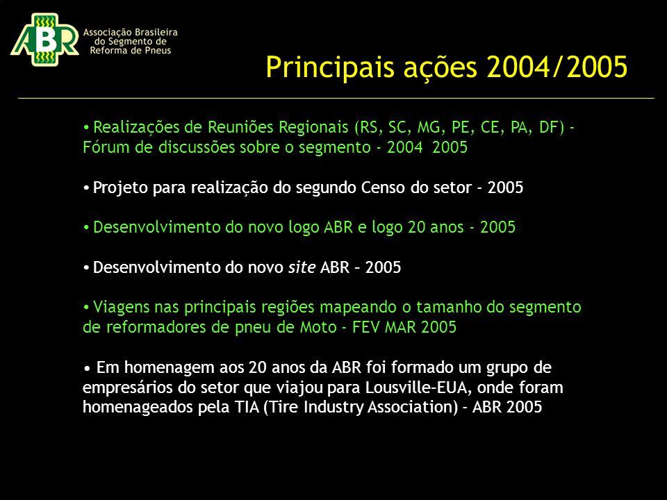 Principais ações 2004/2005 • Realizações de Reuniões Regionais (RS, SC, MG, PE, CE, PA, DF) - Fórum de discussões sobre o segmento - 2004 2005.
