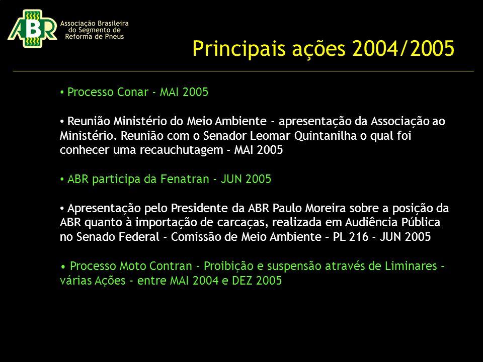 Principais ações 2004/2005 • Processo Conar - MAI 2005