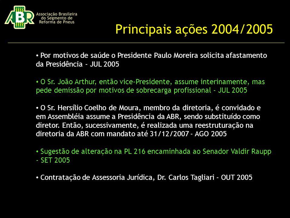 Principais ações 2004/2005 • Por motivos de saúde o Presidente Paulo Moreira solicita afastamento da Presidência - JUL 2005.