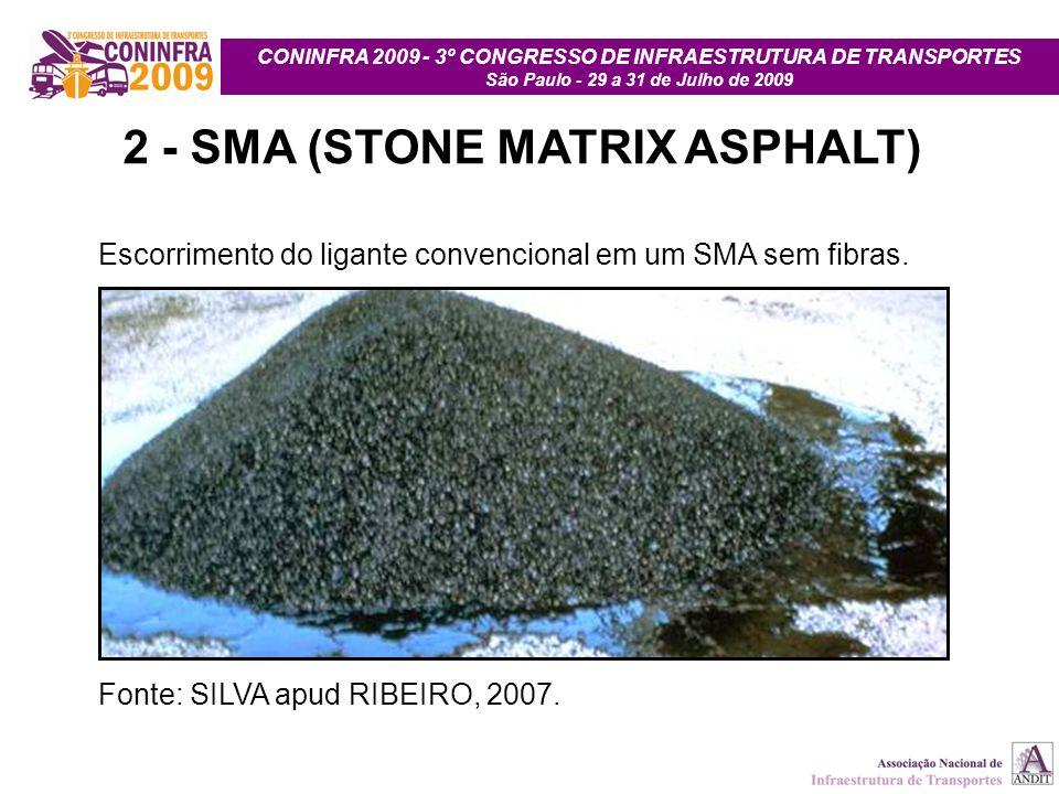 2 - SMA (STONE MATRIX ASPHALT)