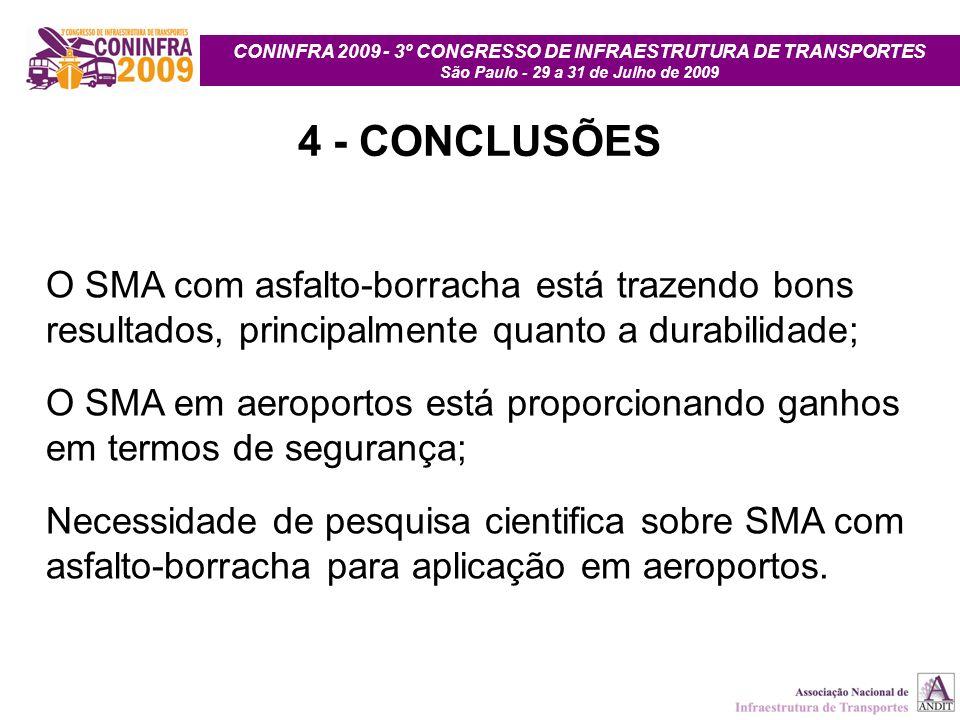 CONINFRA 2009 - 3º CONGRESSO DE INFRAESTRUTURA DE TRANSPORTES