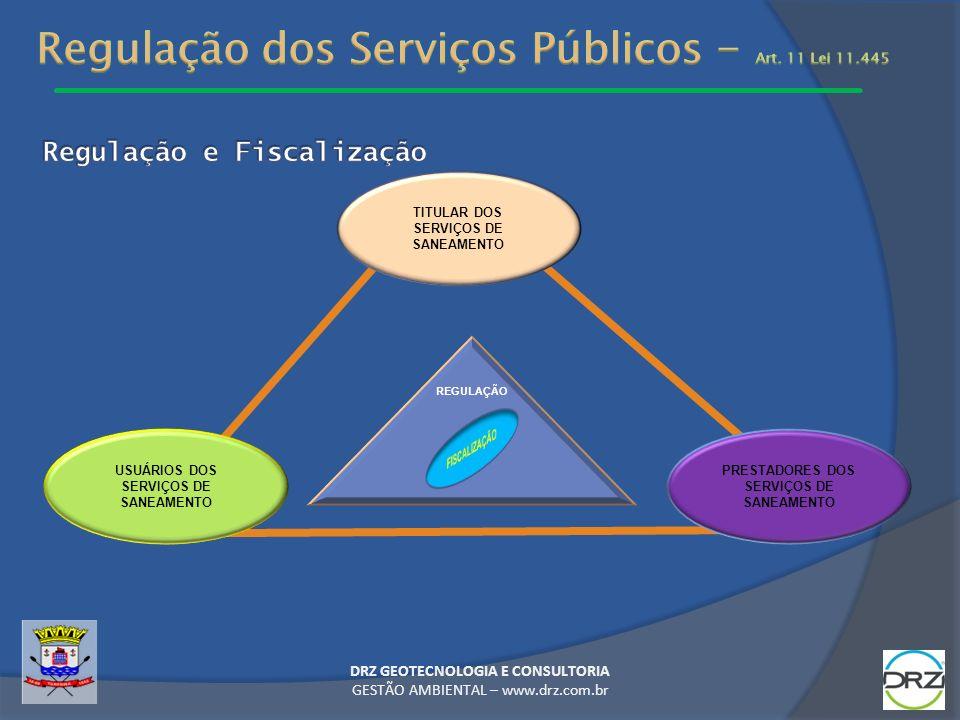 Regulação dos Serviços Públicos – Art. 11 Lei 11.445