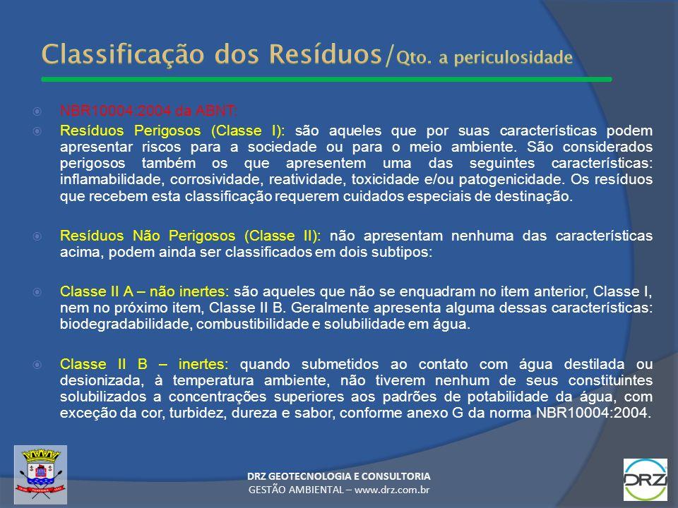Classificação dos Resíduos/Qto. a periculosidade