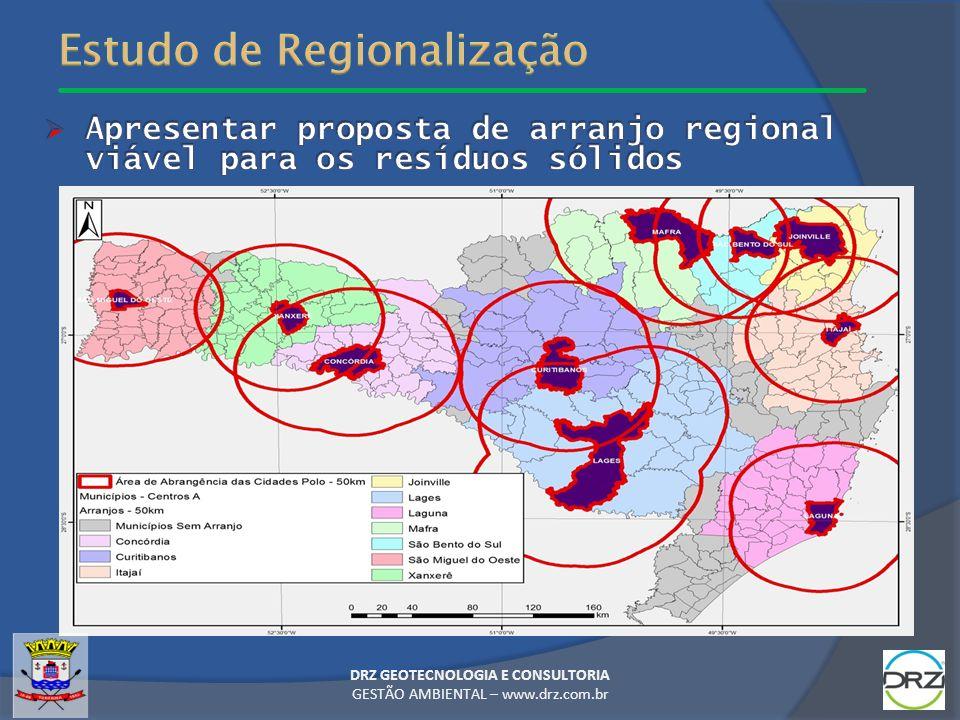 Estudo de Regionalização