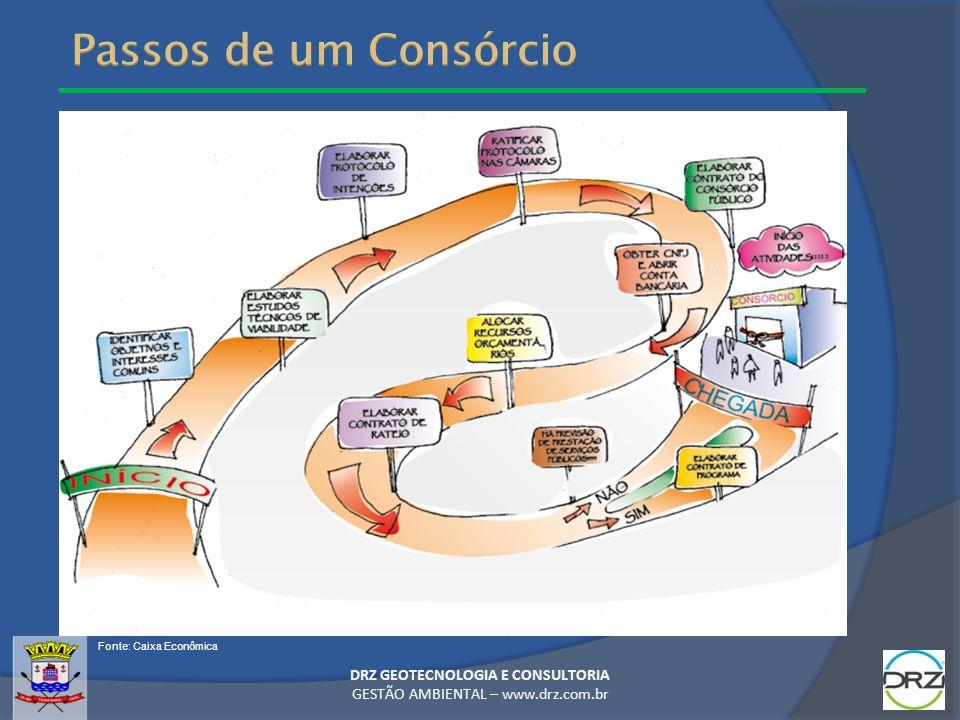 DRZ GEOTECNOLOGIA E CONSULTORIA