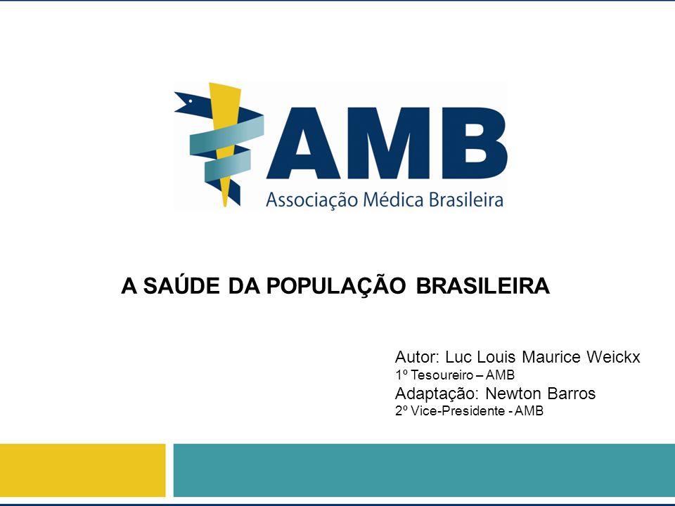 A SAÚDE DA POPULAÇÃO BRASILEIRA