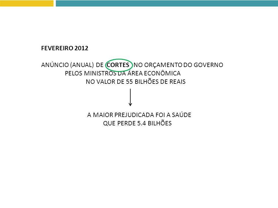 FEVEREIRO 2012 ANÚNCIO (ANUAL) DE CORTES NO ORÇAMENTO DO GOVERNO. PELOS MINISTROS DA ÁREA ECONÔMICA.