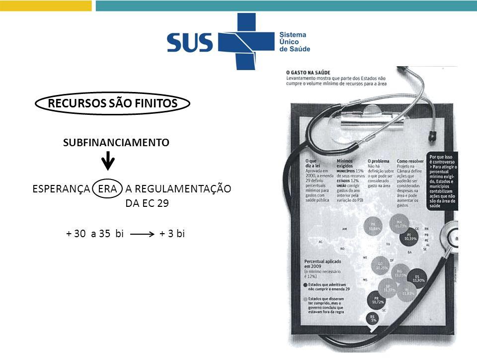 RECURSOS SÃO FINITOS SUBFINANCIAMENTO ESPERANÇA ERA A REGULAMENTAÇÃO