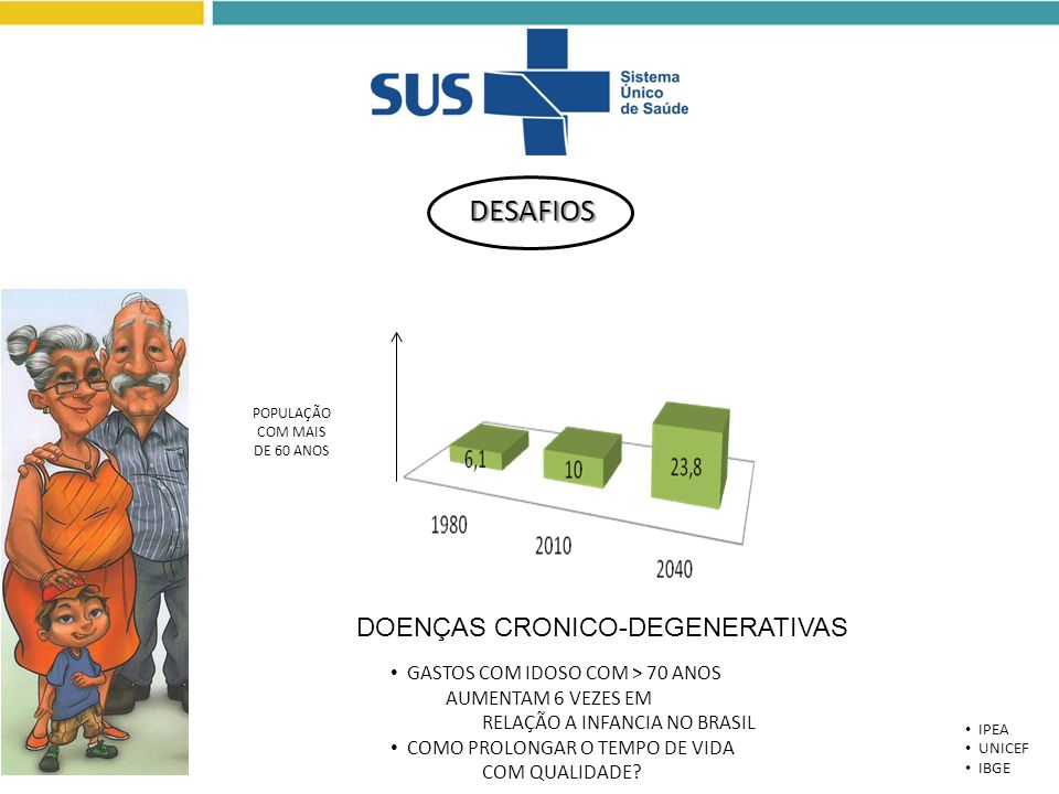 DESAFIOS DOENÇAS CRONICO-DEGENERATIVAS