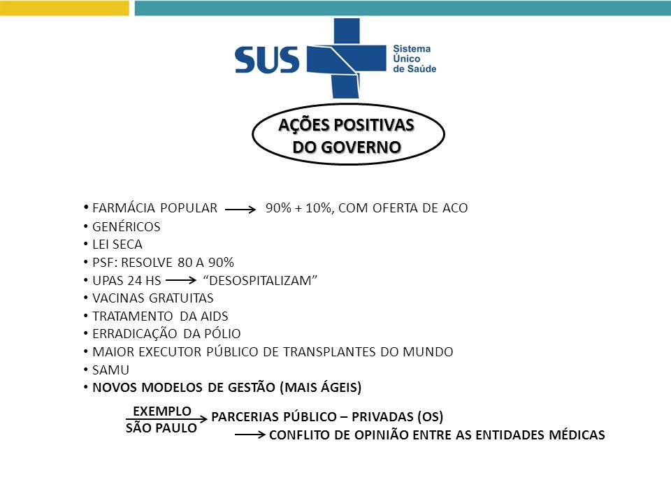 AÇÕES POSITIVAS DO GOVERNO