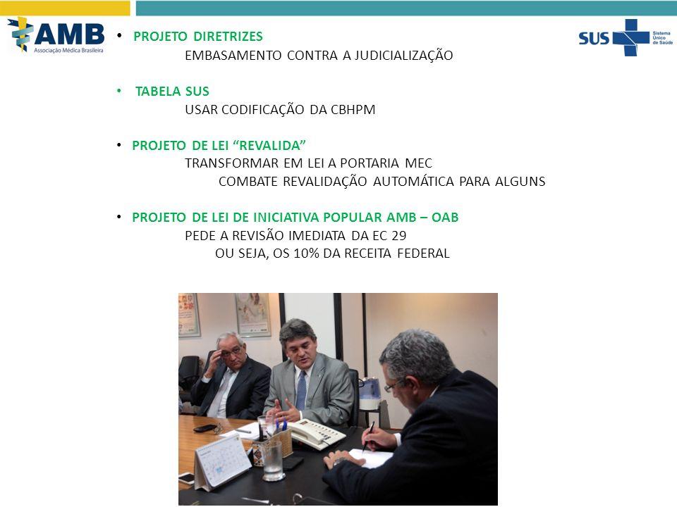PROJETO DIRETRIZES EMBASAMENTO CONTRA A JUDICIALIZAÇÃO TABELA SUS
