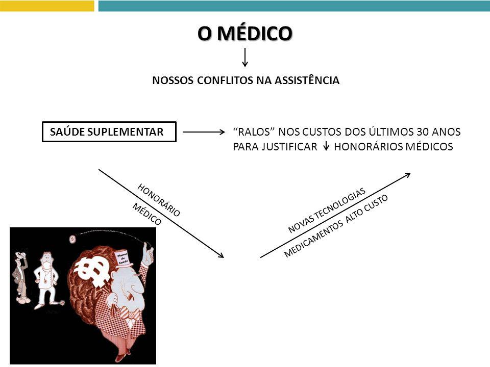 O MÉDICO NOSSOS CONFLITOS NA ASSISTÊNCIA SAÚDE SUPLEMENTAR