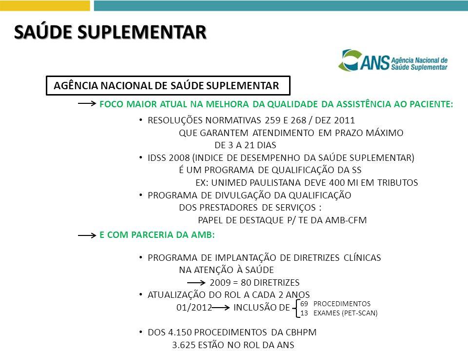 SAÚDE SUPLEMENTAR AGÊNCIA NACIONAL DE SAÚDE SUPLEMENTAR