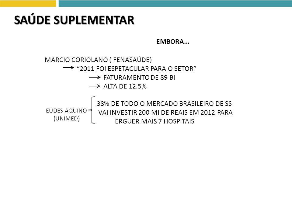 SAÚDE SUPLEMENTAR EMBORA... MARCIO CORIOLANO ( FENASAÚDE)