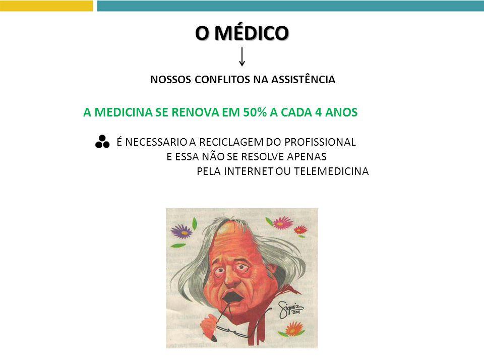 O MÉDICO A MEDICINA SE RENOVA EM 50% A CADA 4 ANOS