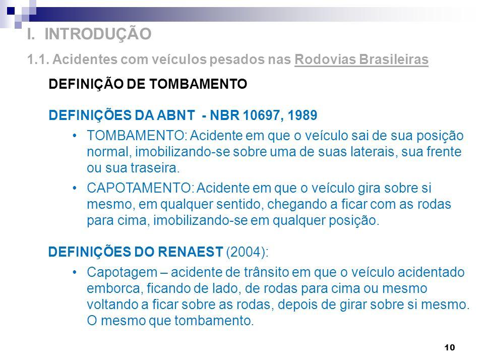 I. INTRODUÇÃO 1.1. Acidentes com veículos pesados nas Rodovias Brasileiras. DEFINIÇÃO DE TOMBAMENTO.