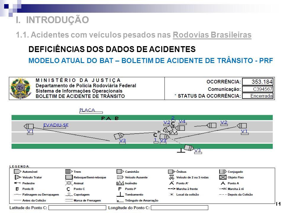 I. INTRODUÇÃO 1.1. Acidentes com veículos pesados nas Rodovias Brasileiras. DEFICIÊNCIAS DOS DADOS DE ACIDENTES.